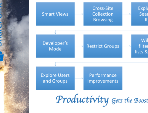 FlyView For SharePoint 2.5 – New Productivity Features