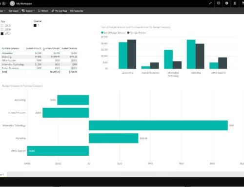Integrating SharePoint Online and Power BI (Part 2)